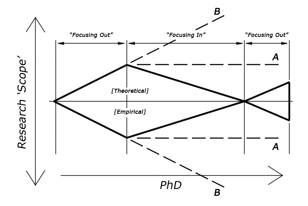 Mathematical Modeling Ph.D. degree